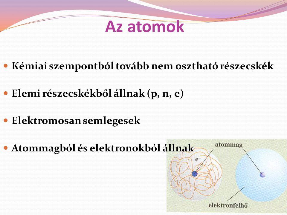 Az atomok Kémiai szempontból tovább nem osztható részecskék Elemi részecskékből állnak (p, n, e) Elektromosan semlegesek Atommagból és elektronokból á