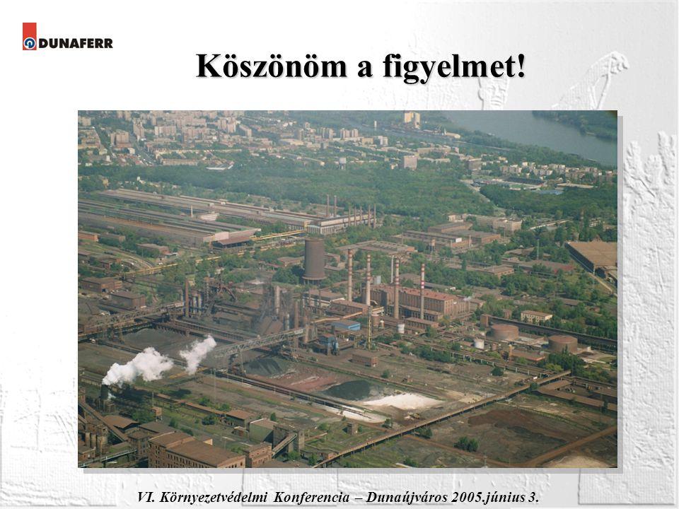 VI. Környezetvédelmi Konferencia – Dunaújváros 2005.június 3. Köszönöm a figyelmet!