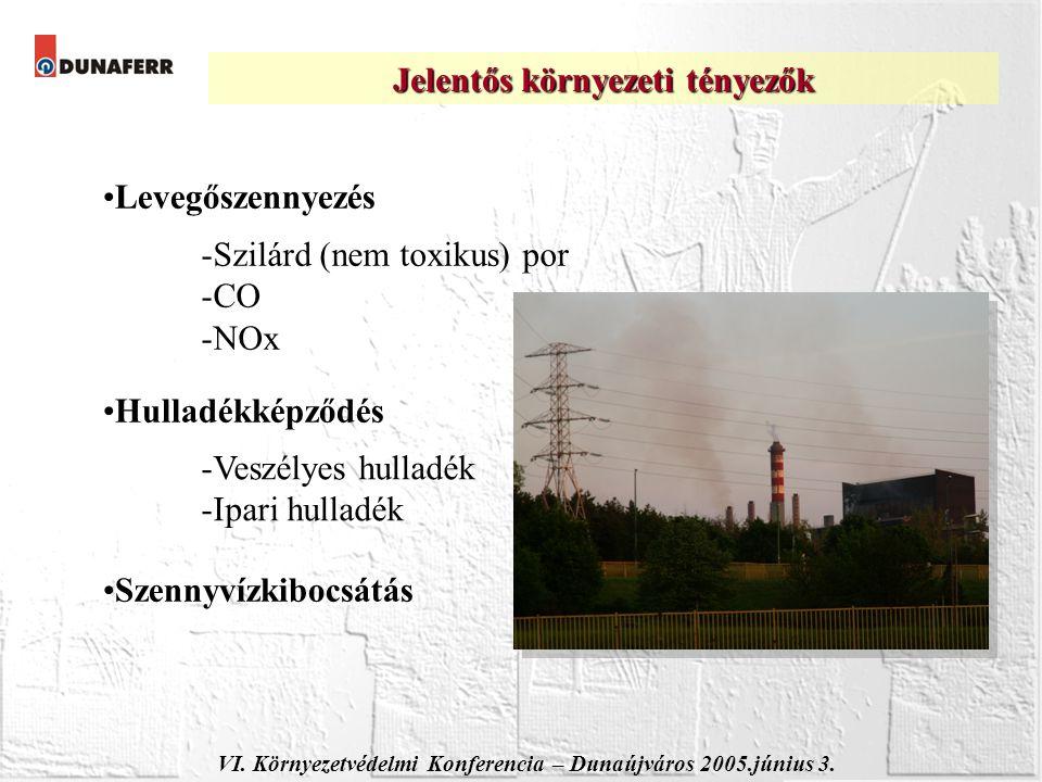 VI.Környezetvédelmi Konferencia – Dunaújváros 2005.június 3.