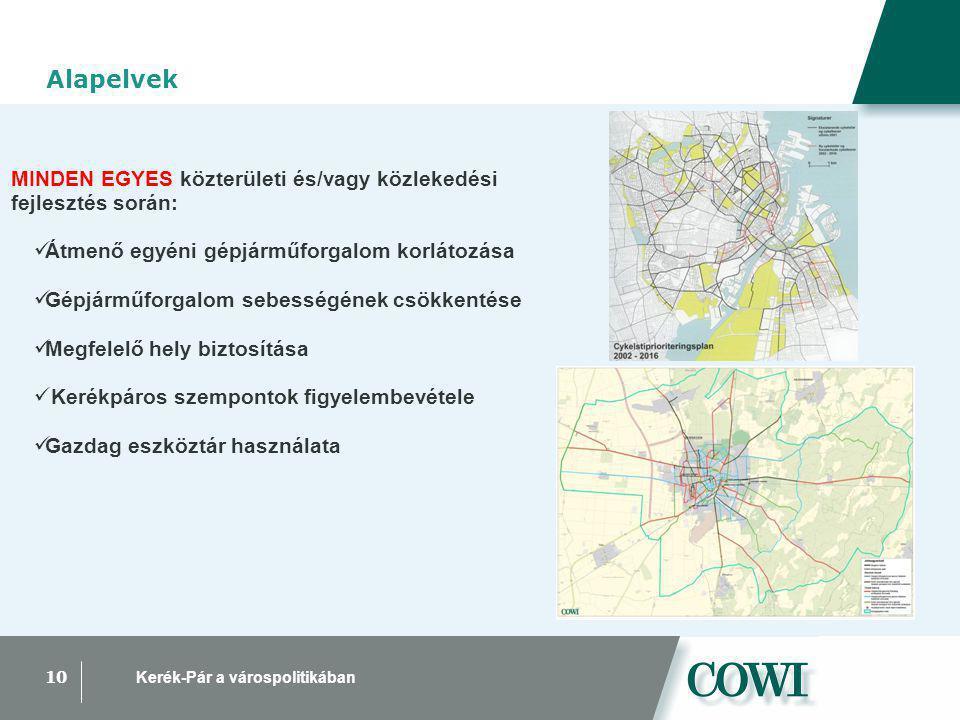 10 Kerék-Pár a várospolitikában Alapelvek Átmenő egyéni gépjárműforgalom korlátozása Gépjárműforgalom sebességének csökkentése Megfelelő hely biztosítása Kerékpáros szempontok figyelembevétele Gazdag eszköztár használata MINDEN EGYES közterületi és/vagy közlekedési fejlesztés során: