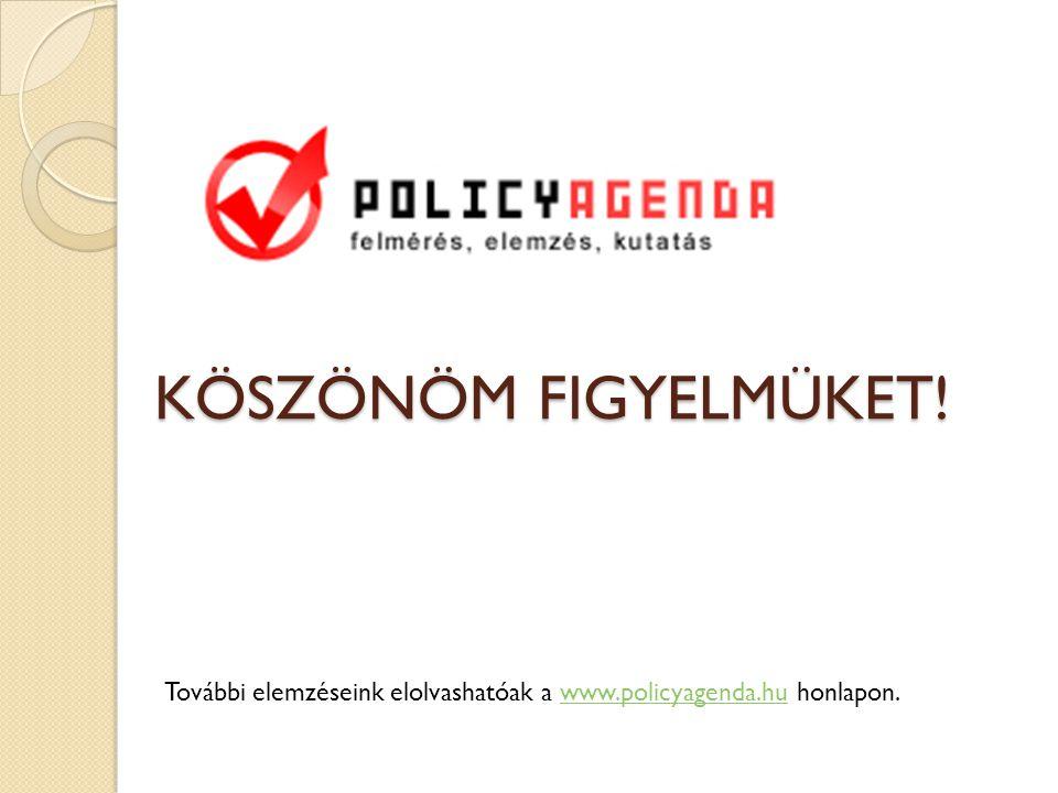 KÖSZÖNÖM FIGYELMÜKET! További elemzéseink elolvashatóak a www.policyagenda.hu honlapon.www.policyagenda.hu