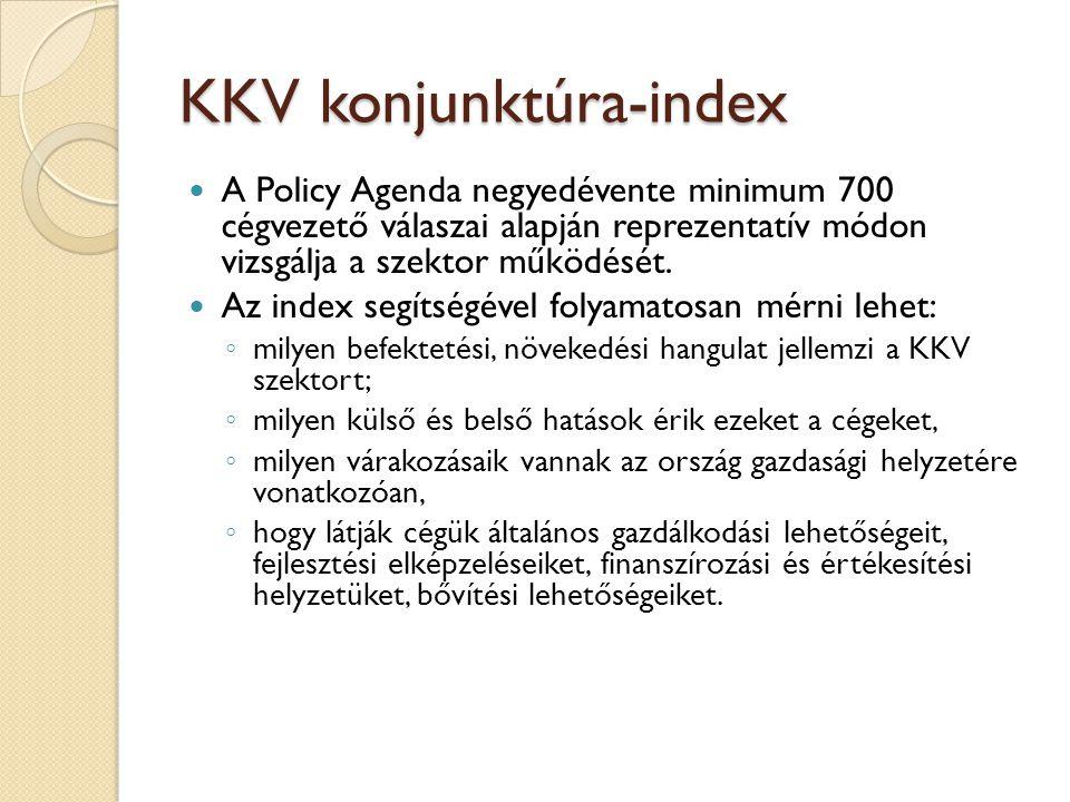 KKV konjunktúra-index A Policy Agenda negyedévente minimum 700 cégvezető válaszai alapján reprezentatív módon vizsgálja a szektor működését. Az index
