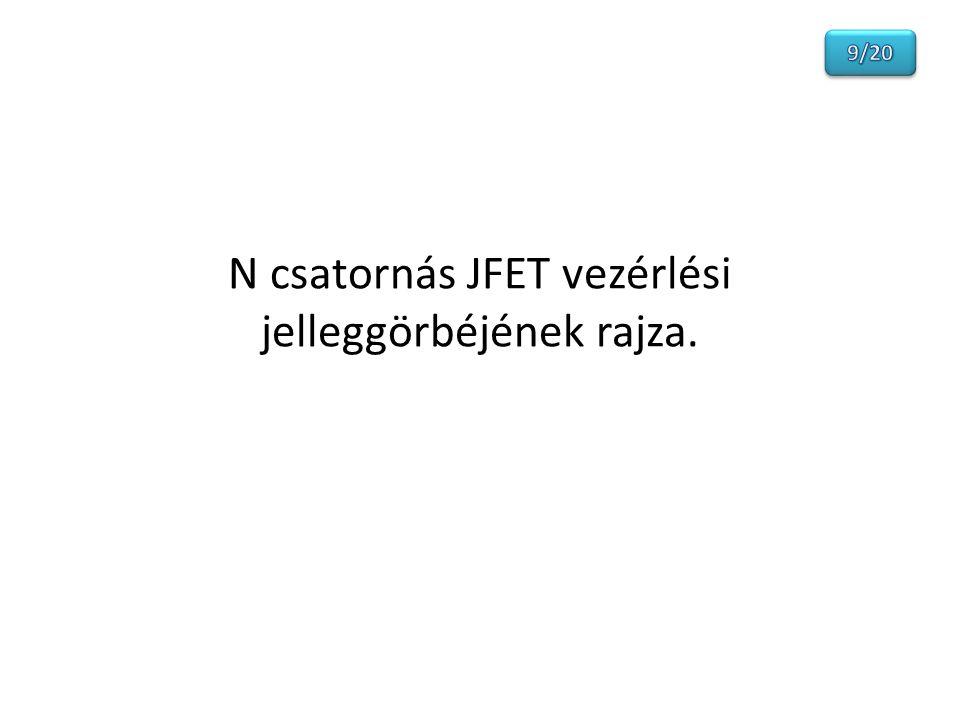 N csatornás JFET vezérlési jelleggörbéjének rajza.