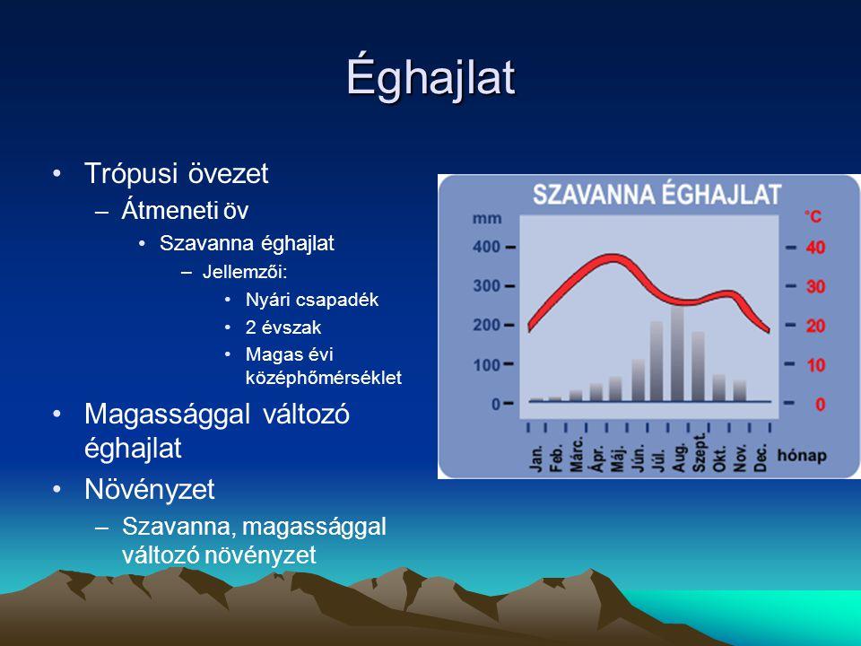 Különleges felszínformák Ruwenzori hegység –Gleccserek –5109m –Stanley –Ptolemaiosz