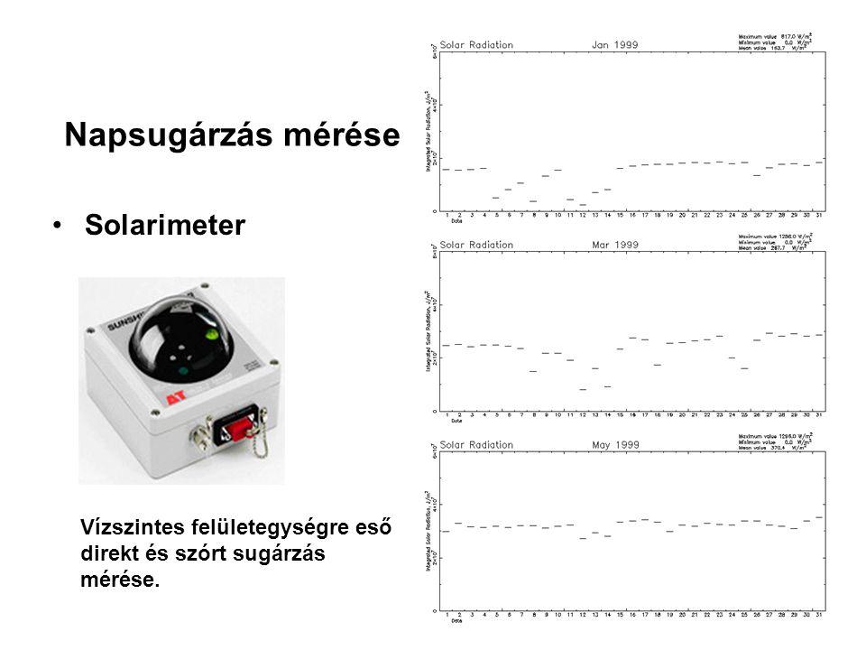 Napsugárzás mérése Solarimeter Vízszintes felületegységre eső direkt és szórt sugárzás mérése.