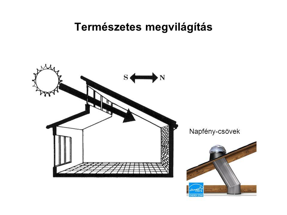 Természetes megvilágítás Napfény-csövek