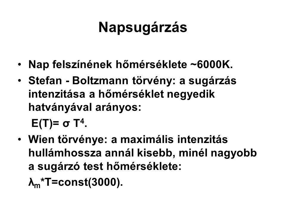 Napsugárzás Nap felszínének hőmérséklete ~6000K. Stefan - Boltzmann törvény: a sugárzás intenzitása a hőmérséklet negyedik hatványával arányos: E(T)=