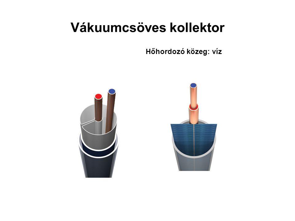 Vákuumcsöves kollektor Hőhordozó közeg: víz