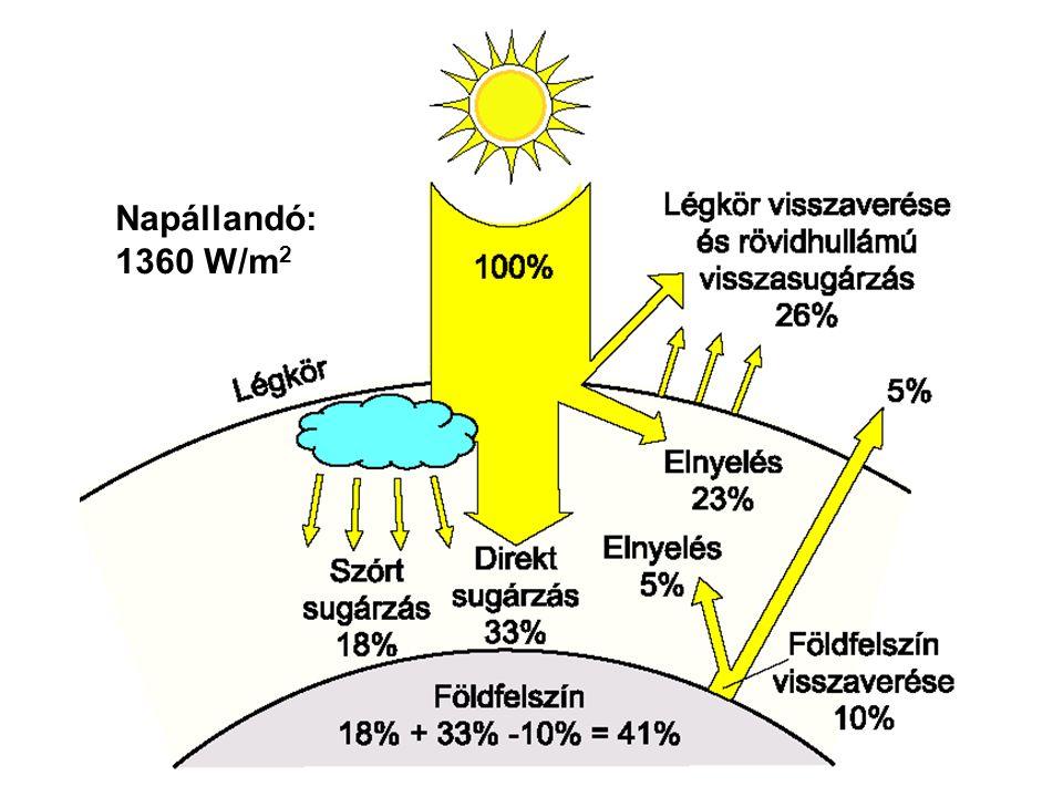 Hőcsöves kollektor A hőhordozó közeg fázisváltó