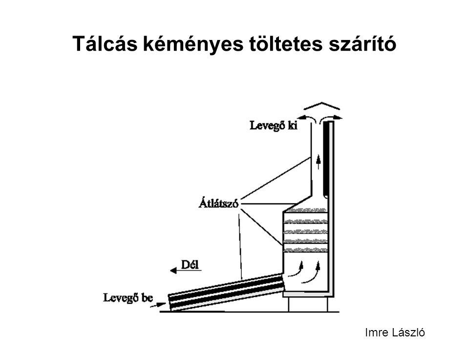 Tálcás kéményes töltetes szárító Imre László