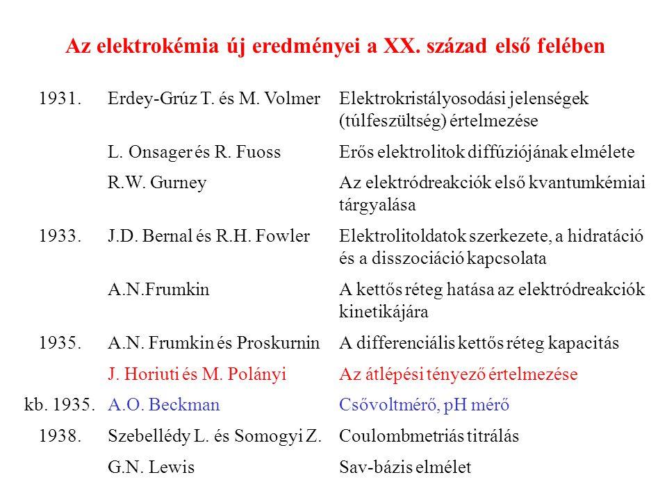 Az elektrokémia új eredményei a XX. század első felében 1931.Erdey-Grúz T. és M. VolmerElektrokristályosodási jelenségek (túlfeszültség) értelmezése L