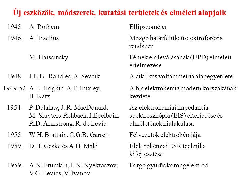 Új eszközök, módszerek, kutatási területek és elméleti alapjaik 1945.A. RothemEllipszométer 1946.A. TiseliusMozgó határfelületű elektroforézis rendsze