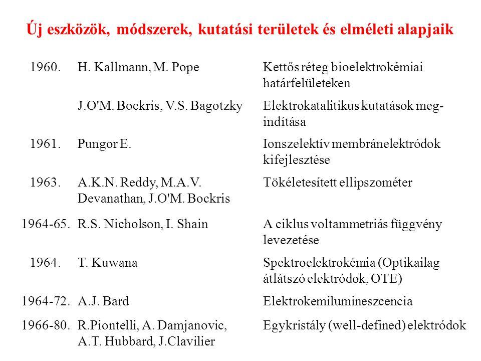 Új eszközök, módszerek, kutatási területek és elméleti alapjaik 1960.H. Kallmann, M. PopeKettős réteg bioelektrokémiai határfelületeken J.O'M. Bockris