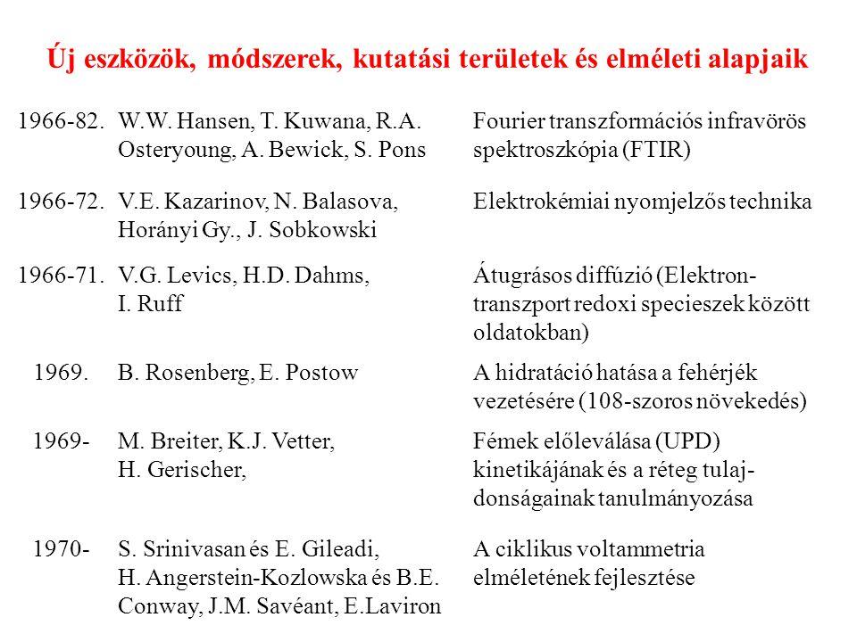 Új eszközök, módszerek, kutatási területek és elméleti alapjaik 1966-82.W.W. Hansen, T. Kuwana, R.A. Osteryoung, A. Bewick, S. Pons Fourier transzform