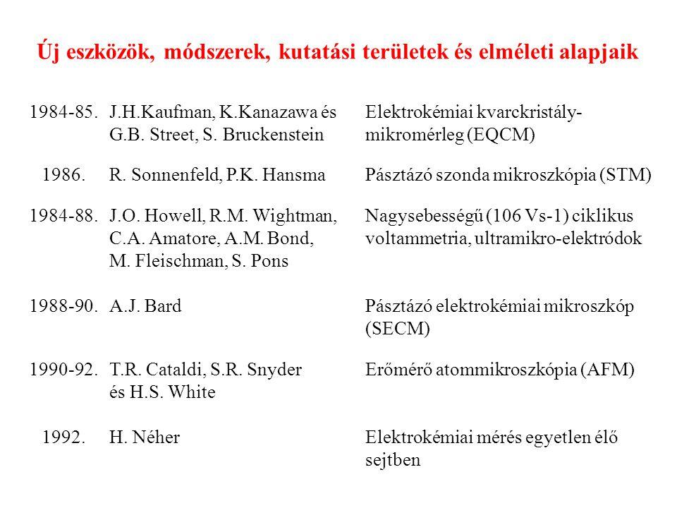 Új eszközök, módszerek, kutatási területek és elméleti alapjaik 1984-85.J.H.Kaufman, K.Kanazawa és G.B. Street, S. Bruckenstein Elektrokémiai kvarckri