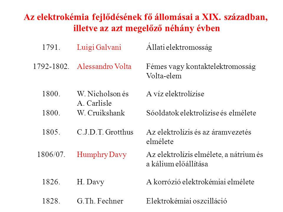 Az elektrokémia fejlődésének fő állomásai a XIX. században, illetve az azt megelőző néhány évben 1791.Luigi GalvaniÁllati elektromosság 1792-1802.Ales