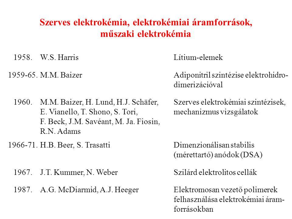 Szerves elektrokémia, elektrokémiai áramforrások, műszaki elektrokémia 1958.W.S. HarrisLítium-elemek 1959-65.M.M. BaizerAdiponitril szintézise elektro