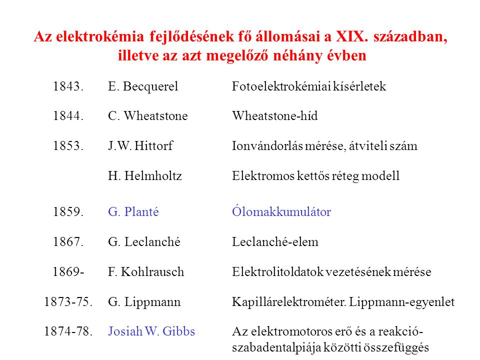 Az elektrokémia fejlődésének fő állomásai a XIX.