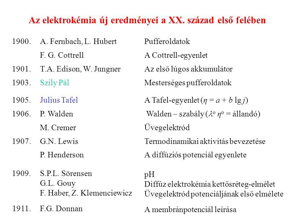 Az elektrokémia új eredményei a XX. század első felében 1900.A. Fernbach, L. HubertPufferoldatok F. G. CottrellA Cottrell-egyenlet 1901. 1903. T.A. Ed