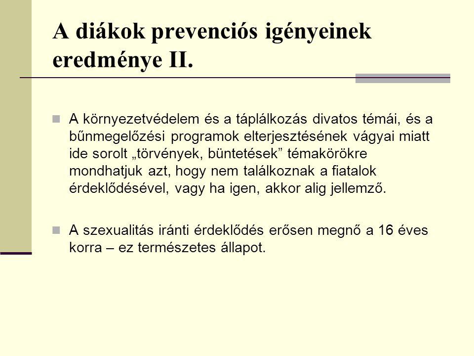 A diákok prevenciós igényeinek eredménye II.