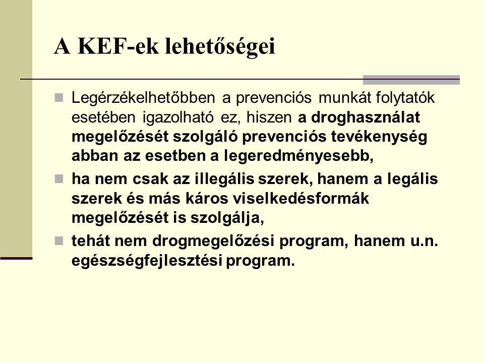 A KEF-ek lehetőségei Legérzékelhetőbben a prevenciós munkát folytatók esetében igazolható ez, hiszen a droghasználat megelőzését szolgáló prevenciós tevékenység abban az esetben a legeredményesebb, ha nem csak az illegális szerek, hanem a legális szerek és más káros viselkedésformák megelőzését is szolgálja, tehát nem drogmegelőzési program, hanem u.n.