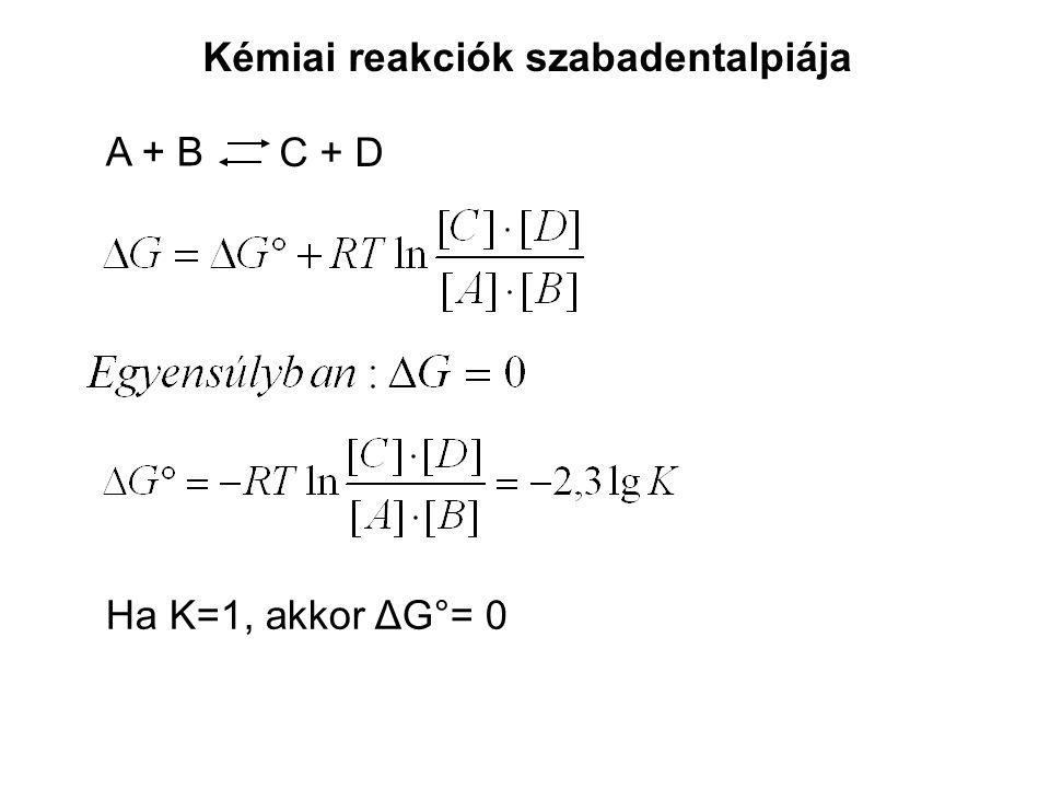 Ha K=1, akkor ΔG°= 0 A + B C + D Kémiai reakciók szabadentalpiája