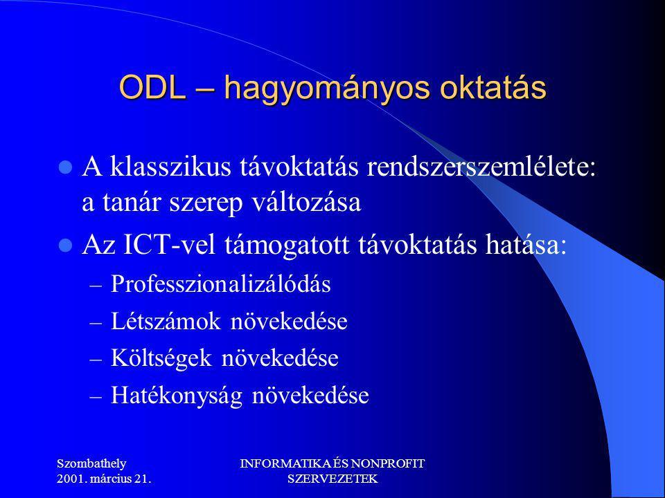 Szombathely 2001.március 21. INFORMATIKA ÉS NONPROFIT SZERVEZETEK e – Learning az EU-ban 2000.