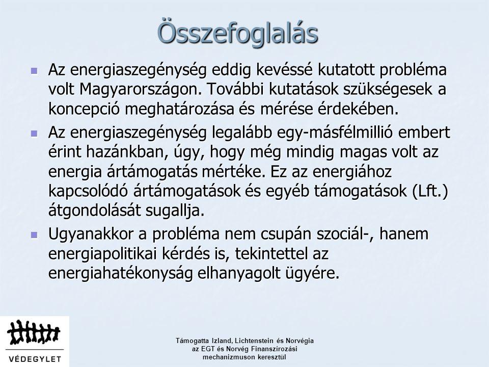 Összefoglalás Az energiaszegénység eddig kevéssé kutatott probléma volt Magyarországon.