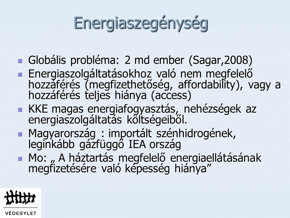 Energiaszegénység Globális probléma: 2 md ember (Sagar,2008) Globális probléma: 2 md ember (Sagar,2008) Energiaszolgáltatásokhoz való nem megfelelő hozzáférés (megfizethetőség, affordability), vagy a hozzáférés teljes hiánya (access) Energiaszolgáltatásokhoz való nem megfelelő hozzáférés (megfizethetőség, affordability), vagy a hozzáférés teljes hiánya (access) KKE magas energiafogyasztás, nehézségek az energiaszolgáltatás költségeiből.