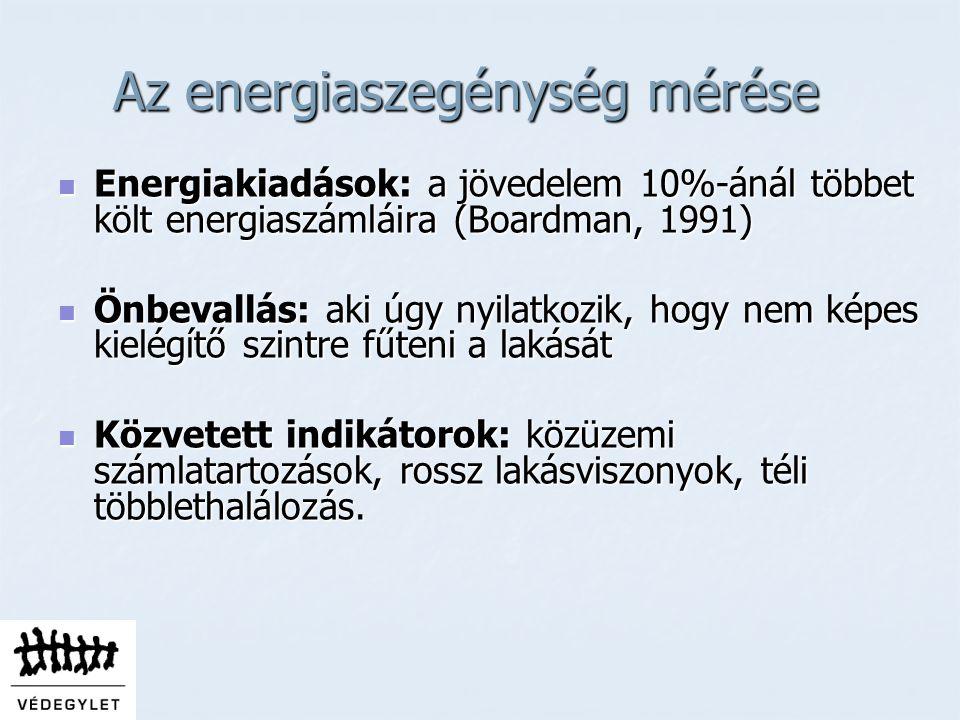 Az energiaszegénység mérése Energiakiadások: a jövedelem 10%-ánál többet költ energiaszámláira (Boardman, 1991) Energiakiadások: a jövedelem 10%-ánál többet költ energiaszámláira (Boardman, 1991) Önbevallás: aki úgy nyilatkozik, hogy nem képes kielégítő szintre fűteni a lakását Önbevallás: aki úgy nyilatkozik, hogy nem képes kielégítő szintre fűteni a lakását Közvetett indikátorok: közüzemi számlatartozások, rossz lakásviszonyok, téli többlethalálozás.
