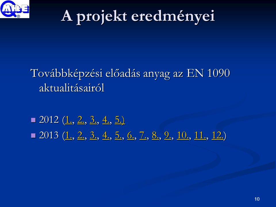 10 A projekt eredményei Továbbképzési előadás anyag az EN 1090 aktualitásairól 2012 (1., 2., 3., 4., 5.) 2012 (1., 2., 3., 4., 5.)1.2.3.4.5.)1.2.3.4.5.) 2013 (1., 2., 3., 4., 5., 6., 7., 8., 9., 10., 11., 12.) 2013 (1., 2., 3., 4., 5., 6., 7., 8., 9., 10., 11., 12.)1.2.3.4.5.6.7.8.9.10.11.12.1.2.3.4.5.6.7.8.9.10.11.12.