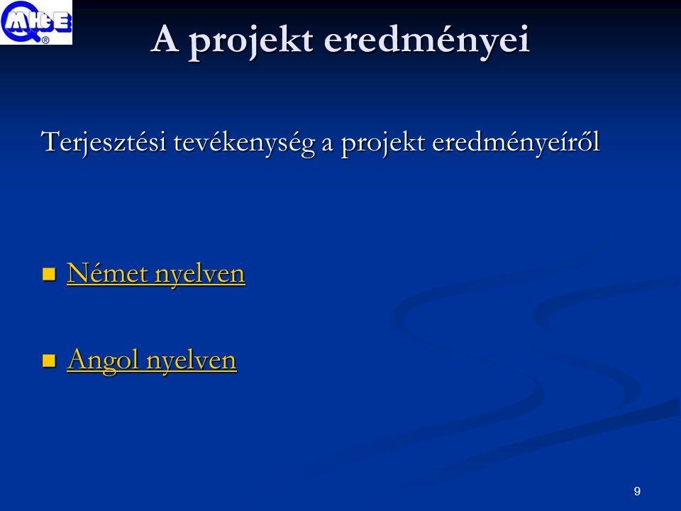 9 A projekt eredményei Terjesztési tevékenység a projekt eredményeíről Német nyelven Német nyelven Német nyelven Német nyelven Angol nyelven Angol nyelven Angol nyelven Angol nyelven