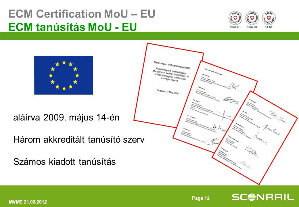 MVME 21.03.2012 Page 13 ECM Certification MoU –Switzerland ECM tanúsítás MoU - Svájc Signed 22nd January 2010 Two Accredited Certification Bodies Several Certificates issued in CH and EU
