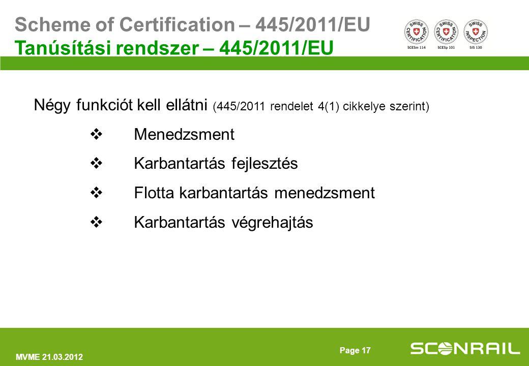 MVME 21.03.2012 Page 18 Négy funkciót kell ellátni (445/2011 rendelet 4(1) cikkelye szerint)  Menedzsment  Karbantartás fejlesztés  Flotta karbantartás menedzsment  Karbantartás végrehajtás Scheme of Certification – 445/2011/EU Tanúsítási rendszer – 445/2011/EU