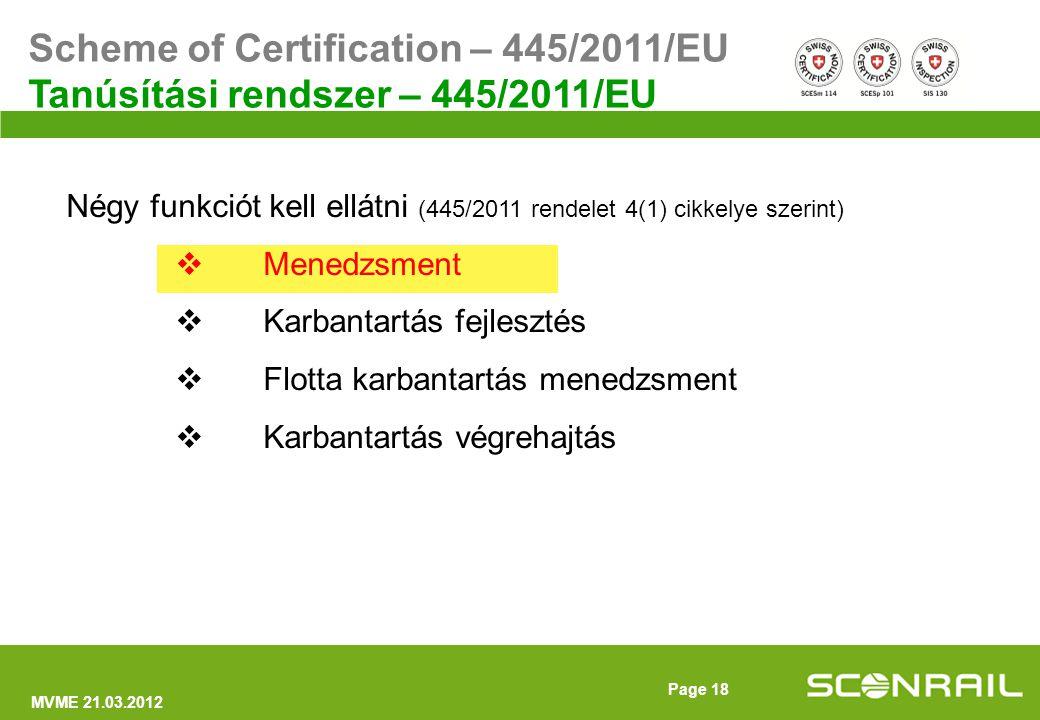 MVME 21.03.2012 Page 19 A tanúsítás rendszerét kell alkalmazni  Tanúsítás rendszere hivatásos szakértők tanúsítási bizottság  az EN 45011 / EN 17021:2011 (7, 9) alapján Termék kontra Eljárás Impact on the ECM Certification Body Hatása az ECM tanúsító szervekre