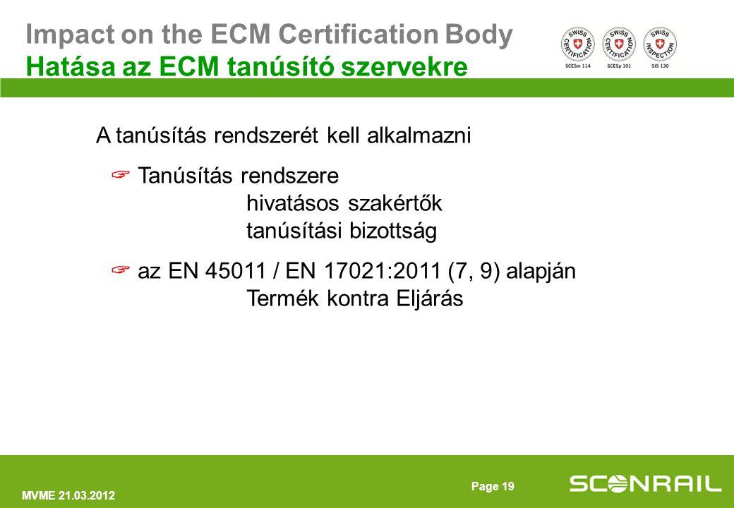 MVME 21.03.2012 Page 20 Az akkreditálás rendszerét kell alkalmazni  Akkreditálás rendszere hivatásos szakértők tanúsítási bizottság  az EN 45011 / EN 17021:2011 (7, 9) alapján Termék kontra Eljárás Tanúsítási rendszert minden tanúsító alkalmazza  tanúsítási rendszer Impact on the ECM Certification Body Hatása az ECM tanúsító szervekre