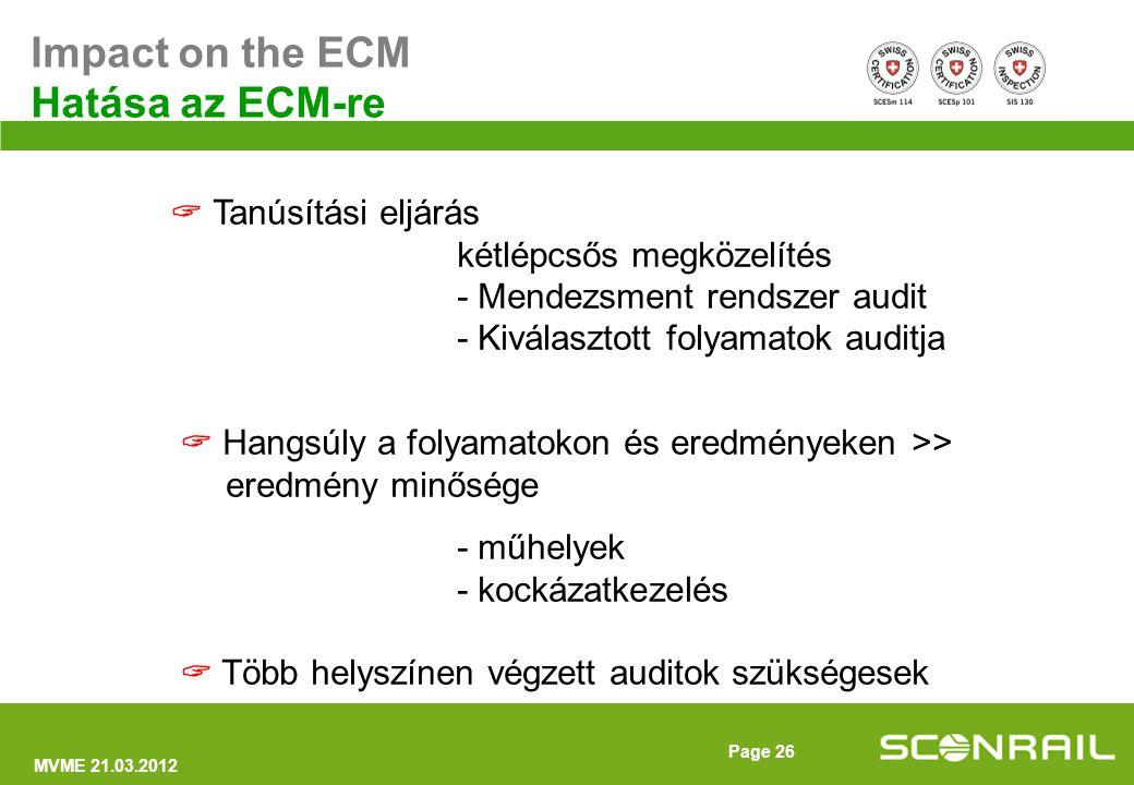 MVME 21.03.2012 Page 27 Teljes dokumentáció szükséges Külső felmérés  külső nézőpont  harmadik fél véleménye  semleges visszacsatolás Az ECM rendszerének önkritikus újra átgondolása Folyamatos fejlesztés az aktuális szabványok szerint Az ellenőrző auditok biztosítják a folyamatosságot Benefit for the ECM organisation Előnyök az ECM szervezetek számára
