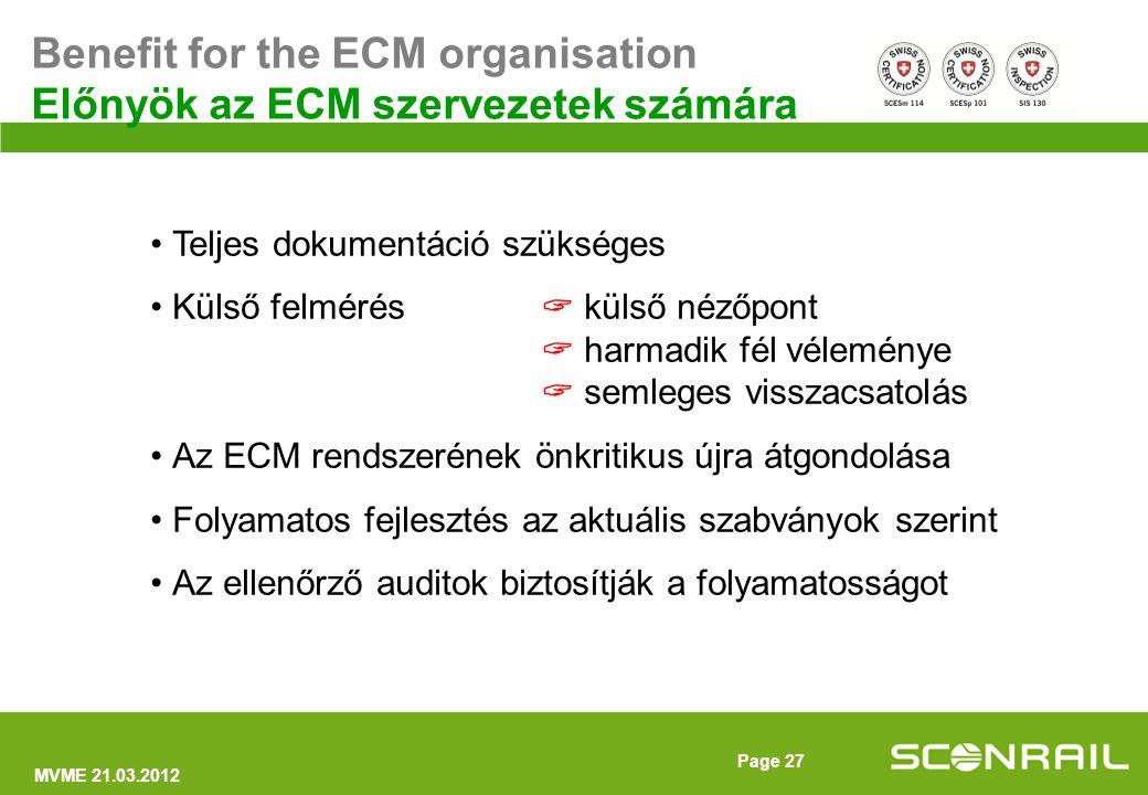 MVME 21.03.2012 Page 28 ECM – út a nagyobb biztonsághoz.