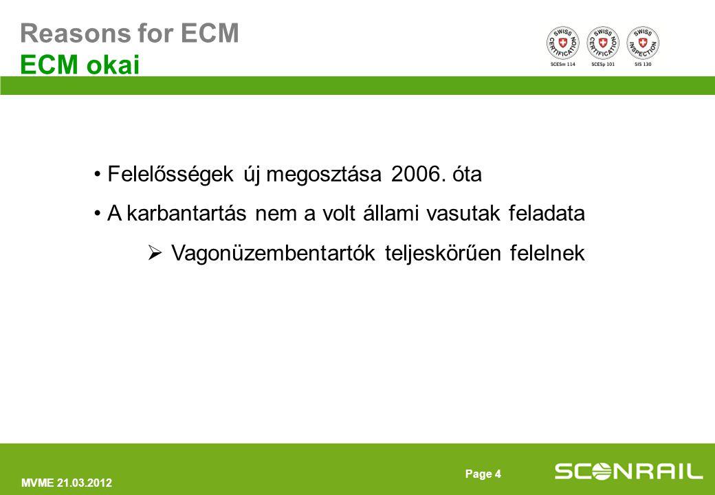 MVME 21.03.2012 Page 5 Felelősségek új megosztása 2006.