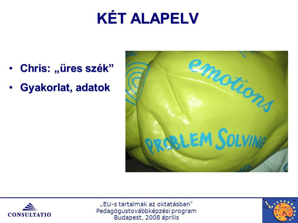 """""""EU-s tartalmak az oktatásban Pedagógustovábbképzési program Budapest, 2008 április A TÉRKÉP Kérdések Főbb témák, fogalmak Fejlesztendő képességek Értékelés Célkitűzés Időtartam """