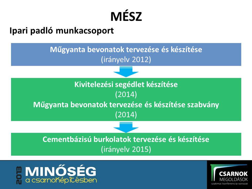 Ipari padló munkacsoport Műgyanta bevonatok tervezése és készítése (irányelv 2012) Kivitelezési segédlet készítése (2014) Műgyanta bevonatok tervezése és készítése szabvány (2014) Cementbázisú burkolatok tervezése és készítése (irányelv 2015)