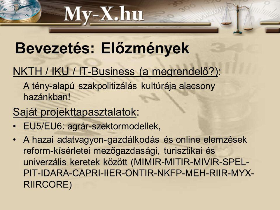 INNOCSEKK 156/2006 Bevezetés: Célok, célcsoportok Best practice: ad hoc elemzési gyakorlat, ad hoc adatvagyonok alapján Célállapot: OLAP támogatású, közhasznú adatkezelésre alapozó automatizált elemzések: BSC/benchmarking, előrejelzés Célcsoportok: EU-Elnökség (2011) Kormányzat(ok) Ombudsman-ok ÁSZ Szak- és szakmai szervezetek, civilek, …