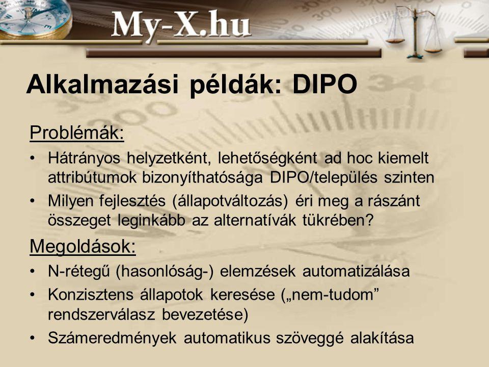 INNOCSEKK 156/2006 Alkalmazási példák: DIPO Problémák: Hátrányos helyzetként, lehetőségként ad hoc kiemelt attribútumok bizonyíthatósága DIPO/település szinten Milyen fejlesztés (állapotváltozás) éri meg a rászánt összeget leginkább az alternatívák tükrében.