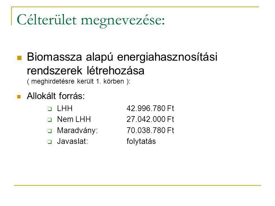 Célterület megnevezése: Biomassza alapú energiahasznosítási rendszerek létrehozása ( meghirdetésre került 1.