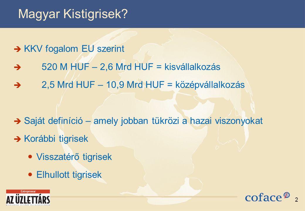 2 Magyar Kistigrisek.