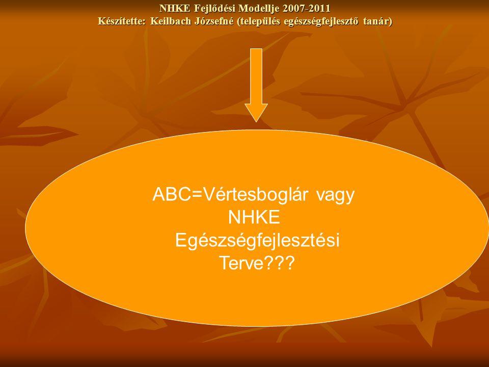 NHKE Fejlődési Modellje 2007-2011 Készítette: Keilbach Józsefné (település egészségfejlesztő tanár) ABC=Vértesboglár vagy NHKE Egészségfejlesztési Terve