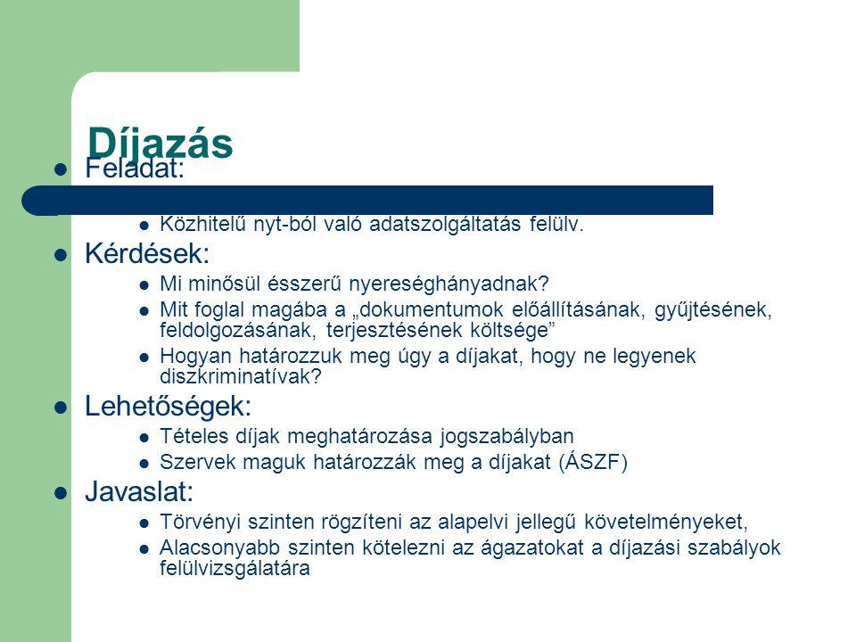 Díjazás Feladat: Ágazati szabályozások felülvizsgálata, Közhitelű nyt-ból való adatszolgáltatás felülv.