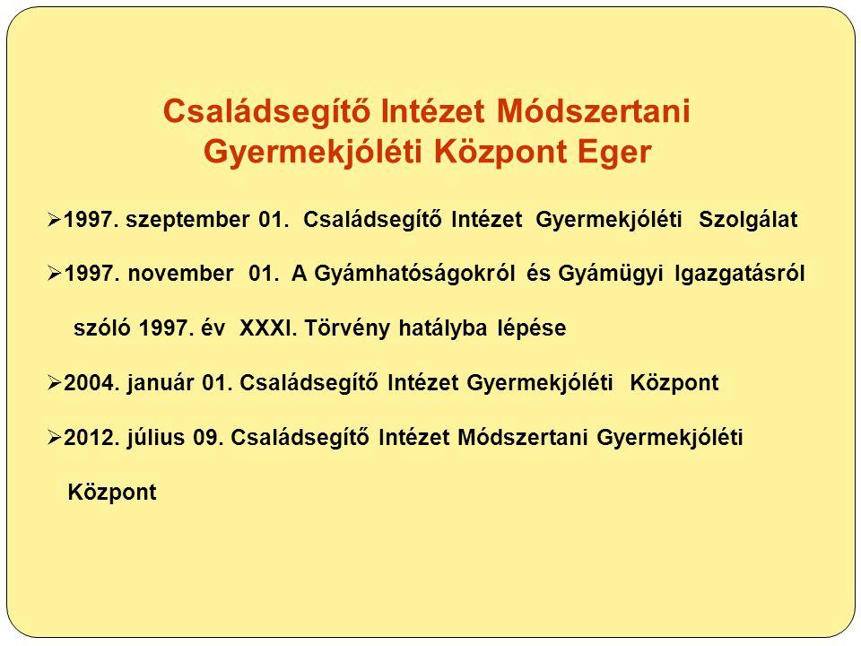 Családsegítő Intézet Módszertani Gyermekjóléti Központ Eger  1997. szeptember 01. Családsegítő Intézet Gyermekjóléti Szolgálat  1997. november 01. A