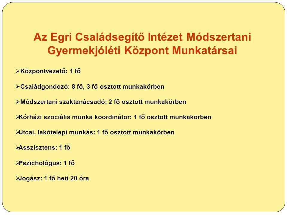 Az Egri Családsegítő Intézet Módszertani Gyermekjóléti Központ Munkatársai  Központvezető: 1 fő  Családgondozó: 8 fő, 3 fő osztott munkakörben  Mód
