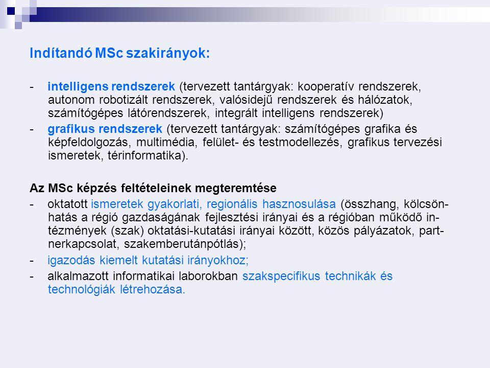 Indítandó MSc szakirányok: - intelligens rendszerek (tervezett tantárgyak: kooperatív rendszerek, autonom robotizált rendszerek, valósidejű rendszerek és hálózatok, számítógépes látórendszerek, integrált intelligens rendszerek) - grafikus rendszerek (tervezett tantárgyak: számítógépes grafika és képfeldolgozás, multimédia, felület- és testmodellezés, grafikus tervezési ismeretek, térinformatika).
